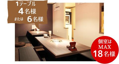1テーブル4名様または6名様 個室は最大18名様