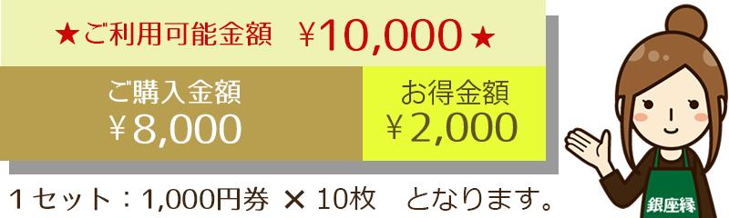 三重Go To Eatキャンペーン プレミアム食事券